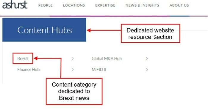 Ashurst's marketing team ensures that the website is relevant.jpg
