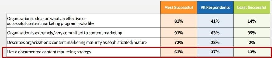 CMI's 2017 content marketing.jpg
