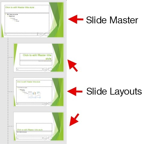Create a new slide layout in PowerPoint 2016.jpg