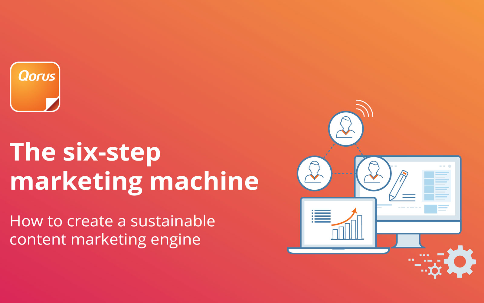 The six-step marketing machine implemented by Qorus