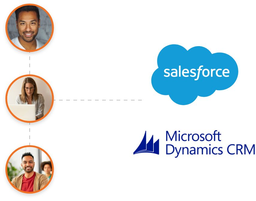Your customer information:  Dynamics, Salesforce