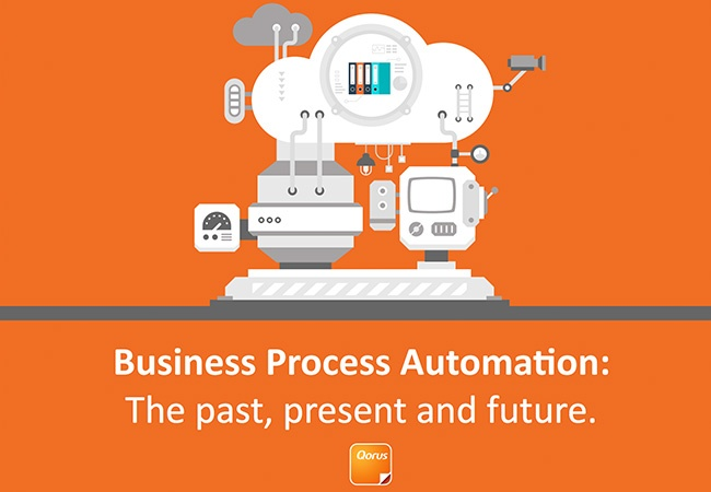 Business Process Automation eBook Cover
